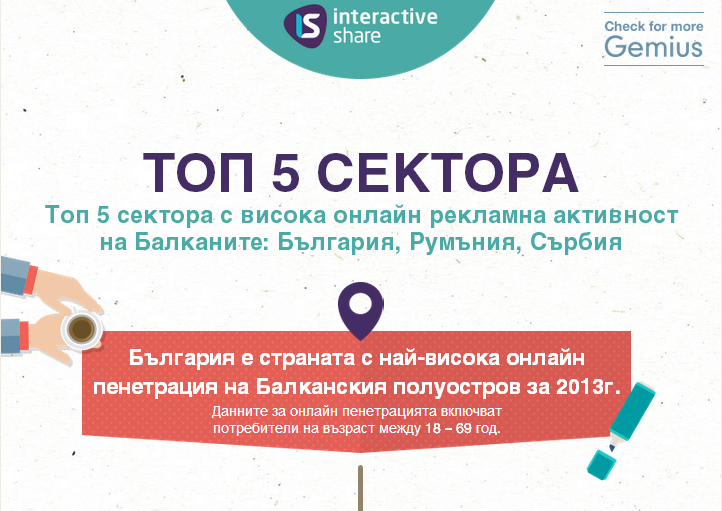 internet_penetration_in_bulgaria_interactive_share_infographic
